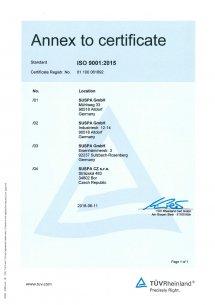 Сертификат качества продукции компании Suspa Holding GMbH (Германия)